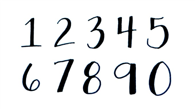 Basic Hand Lettering Numbers